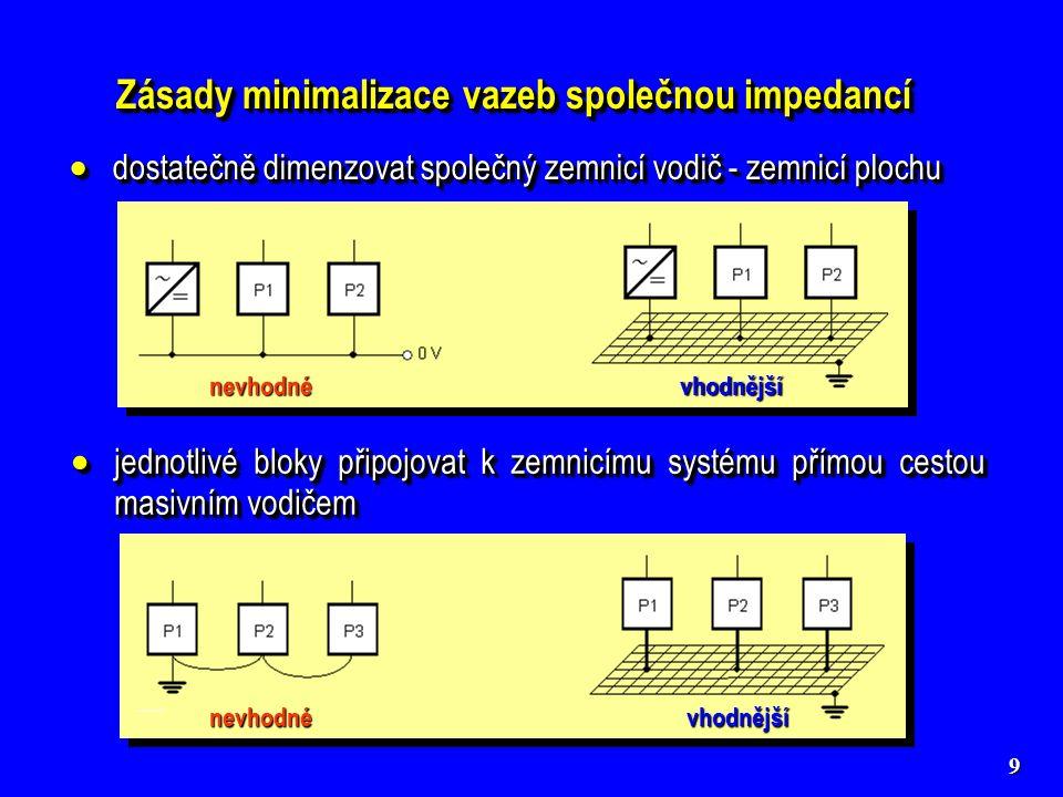 9  dostatečně dimenzovat společný zemnicí vodič - zemnicí plochu Zásady minimalizace vazeb společnou impedancí  jednotlivé bloky připojovat k zemnic