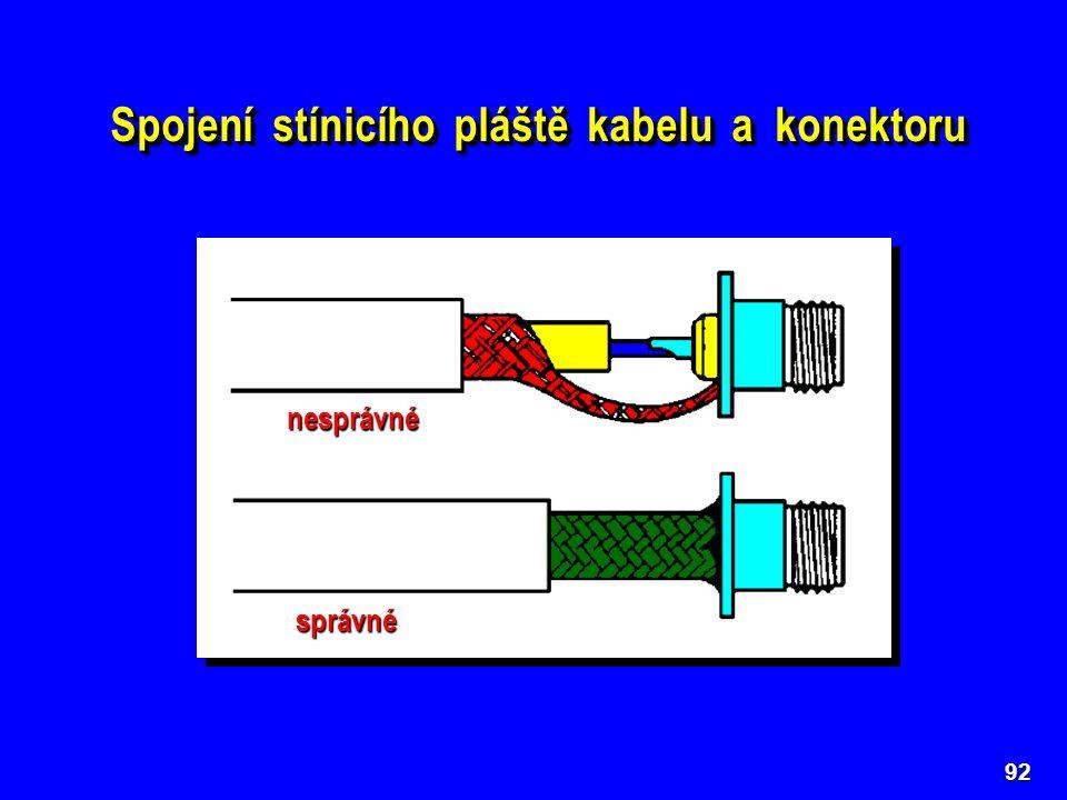 92 Spojení stínicího pláště kabelu a konektoru nesprávné správné