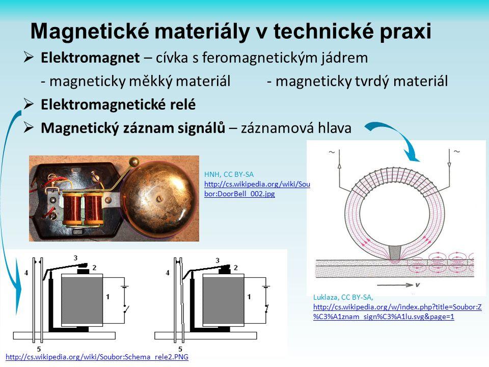 Magnetické materiály v technické praxi  Elektromagnet – cívka s feromagnetickým jádrem - magneticky měkký materiál - magneticky tvrdý materiál  Elektromagnetické relé  Magnetický záznam signálů – záznamová hlava http://cs.wikipedia.org/wiki/Soubor:Schema_rele2.PNG HNH, CC BY-SA http://cs.wikipedia.org/wiki/Sou bor:DoorBell_002.jpg http://cs.wikipedia.org/wiki/Sou bor:DoorBell_002.jpg Luklaza, CC BY-SA, http://cs.wikipedia.org/w/index.php?title=Soubor:Z %C3%A1znam_sign%C3%A1lu.svg&page=1 http://cs.wikipedia.org/w/index.php?title=Soubor:Z %C3%A1znam_sign%C3%A1lu.svg&page=1