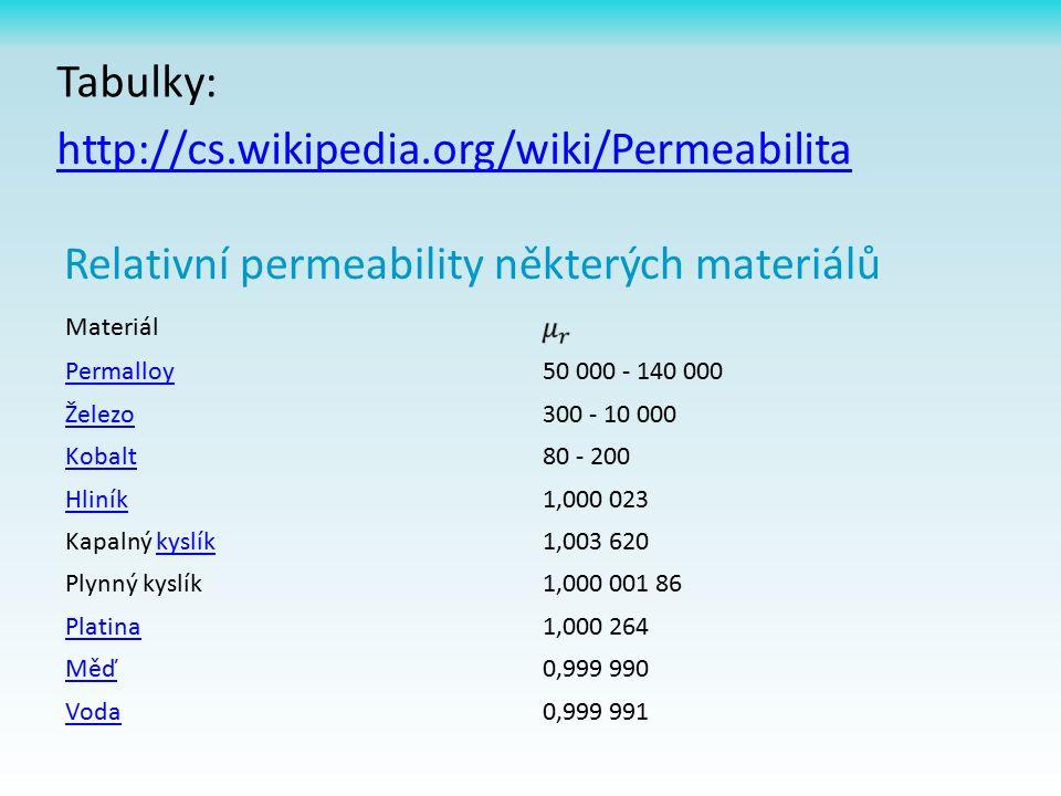 Tabulky: http://cs.wikipedia.org/wiki/Permeabilita Materiál Permalloy50 000 - 140 000 Železo300 - 10 000 Kobalt80 - 200 Hliník1,000 023 Kapalný kyslíkkyslík1,003 620 Plynný kyslík1,000 001 86 Platina1,000 264 Měď0,999 990 Voda0,999 991 Relativní permeability některých materiálů
