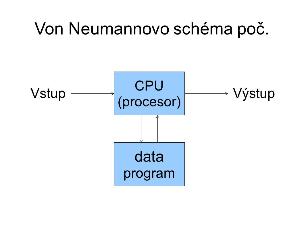 Von Neumannovo schéma poč. CPU (procesor) data program VstupVýstup