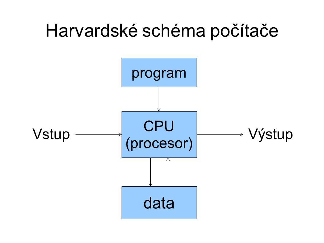 Harvardské schéma počítače CPU (procesor) data VstupVýstup program