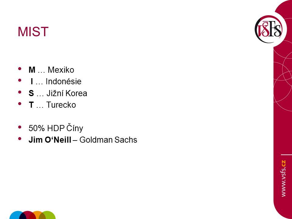 MIST M … Mexiko I … Indonésie S … Jižní Korea T … Turecko 50% HDP Číny Jim O'Neill – Goldman Sachs