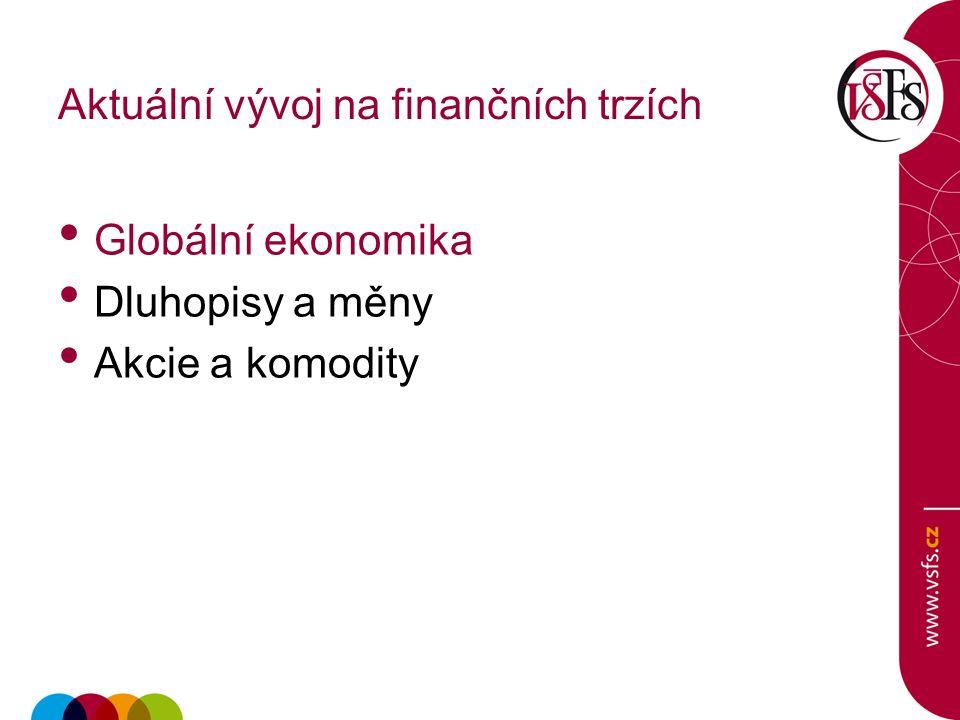Aktuální vývoj na finančních trzích Globální ekonomika Dluhopisy a měny Akcie a komodity