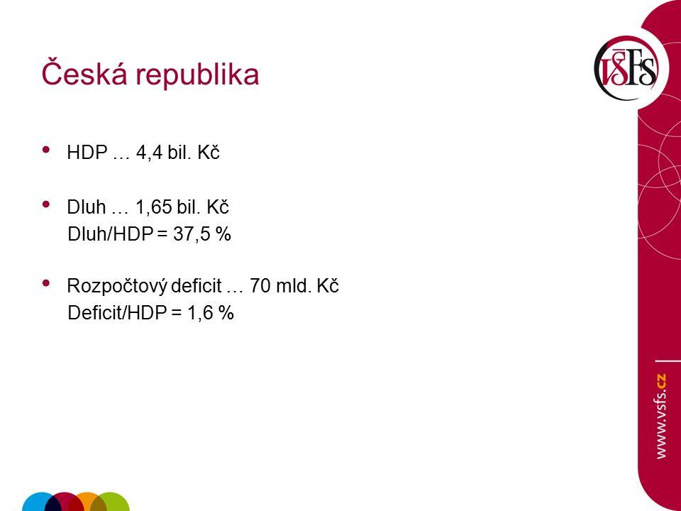 Česká republika HDP … 4,4 bil. Kč Dluh … 1,65 bil.