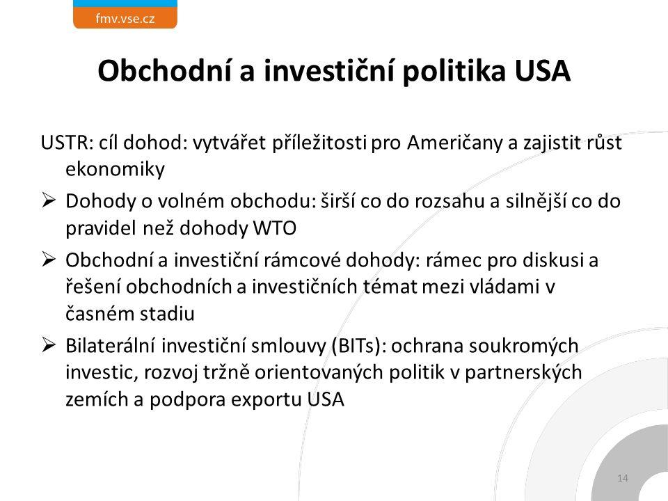 Obchodní a investiční politika USA USTR: cíl dohod: vytvářet příležitosti pro Američany a zajistit růst ekonomiky  Dohody o volném obchodu: širší co do rozsahu a silnější co do pravidel než dohody WTO  Obchodní a investiční rámcové dohody: rámec pro diskusi a řešení obchodních a investičních témat mezi vládami v časném stadiu  Bilaterální investiční smlouvy (BITs): ochrana soukromých investic, rozvoj tržně orientovaných politik v partnerských zemích a podpora exportu USA 14