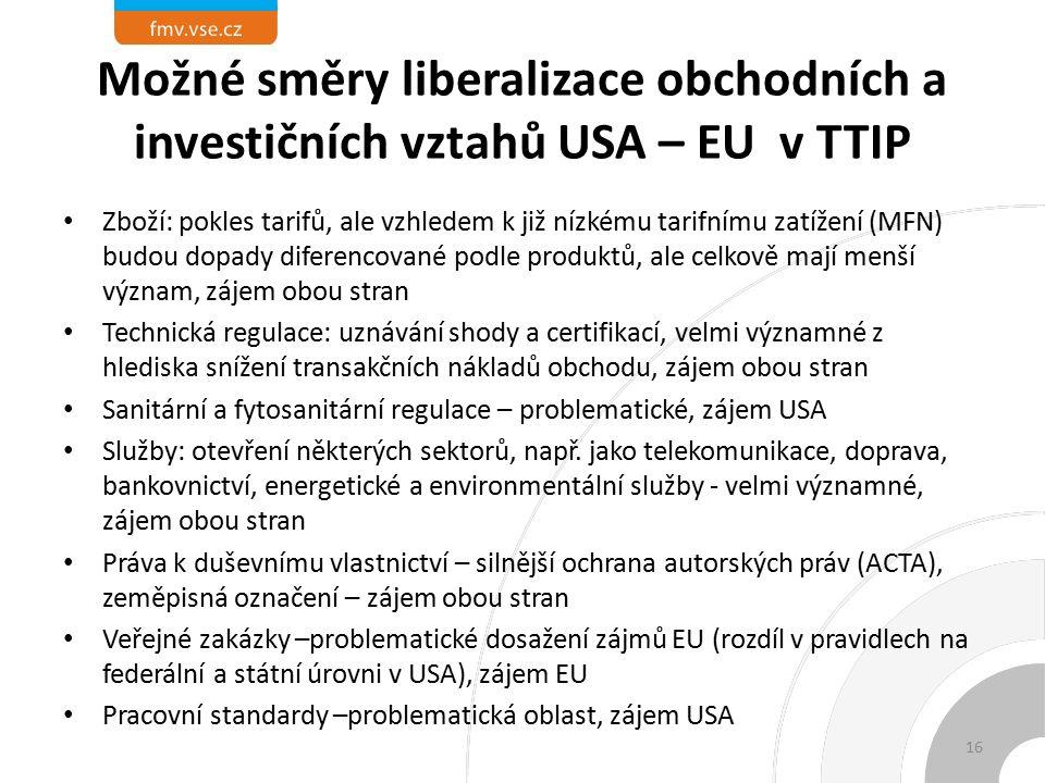 Možné směry liberalizace obchodních a investičních vztahů USA – EU v TTIP Zboží: pokles tarifů, ale vzhledem k již nízkému tarifnímu zatížení (MFN) budou dopady diferencované podle produktů, ale celkově mají menší význam, zájem obou stran Technická regulace: uznávání shody a certifikací, velmi významné z hlediska snížení transakčních nákladů obchodu, zájem obou stran Sanitární a fytosanitární regulace – problematické, zájem USA Služby: otevření některých sektorů, např.