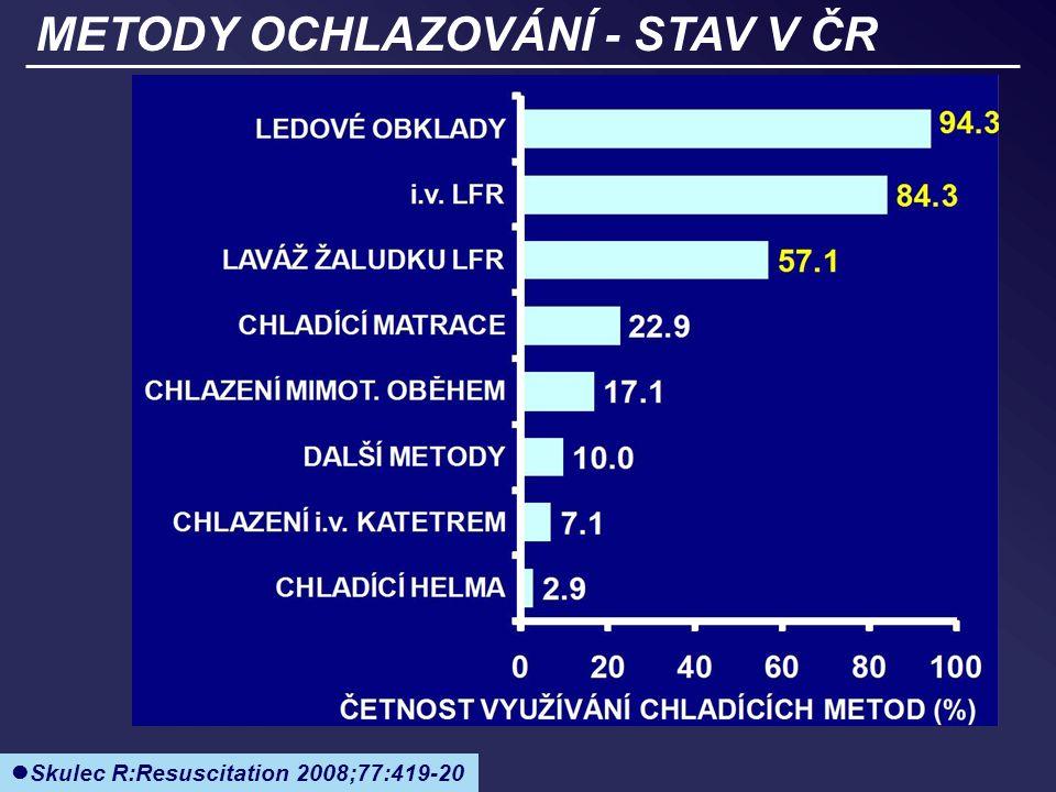 METODY OCHLAZOVÁNÍ - STAV V ČR Skulec R:Resuscitation 2008;77:419-20