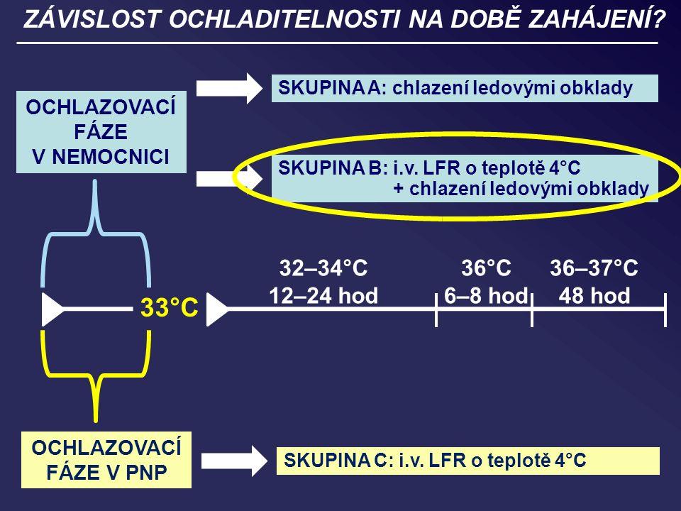 32–34°C 12–24 hod 36°C 6–8 hod 36–37°C 48 hod 33°C OCHLAZOVACÍ FÁZE V PNP OCHLAZOVACÍ FÁZE V NEMOCNICI SKUPINA B: i.v.