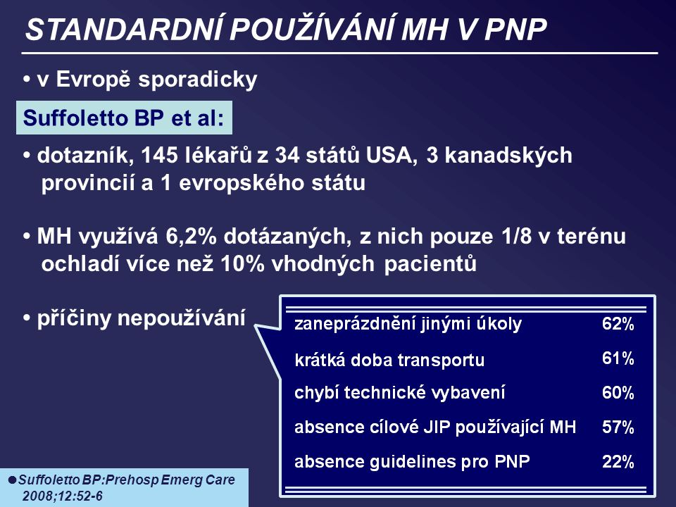 STANDARDNÍ POUŽÍVÁNÍ MH V PNP v Evropě sporadicky Suffoletto BP et al: dotazník, 145 lékařů z 34 států USA, 3 kanadských provincií a 1 evropského státu MH využívá 6,2% dotázaných, z nich pouze 1/8 v terénu ochladí více než 10% vhodných pacientů příčiny nepoužívání Suffoletto BP:Prehosp Emerg Care 2008;12:52-6