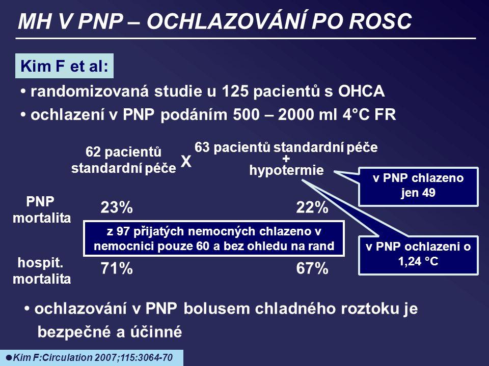MH V PNP – OCHLAZOVÁNÍ PO ROSC randomizovaná studie u 125 pacientů s OHCA ochlazení v PNP podáním 500 – 2000 ml 4°C FR Kim F et al: 62 pacientů standardní péče 63 pacientů standardní péče + hypotermie X PNP mortalita 23%22% hospit.
