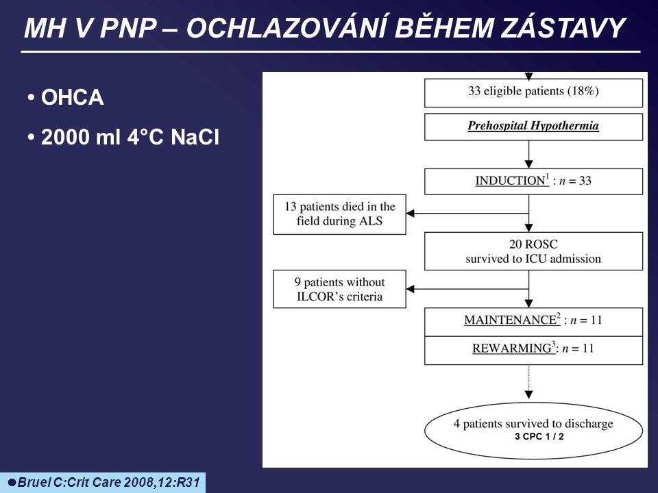 MH V PNP – OCHLAZOVÁNÍ BĚHEM ZÁSTAVY Bruel C:Crit Care 2008,12:R31 OHCA 2000 ml 4°C NaCl