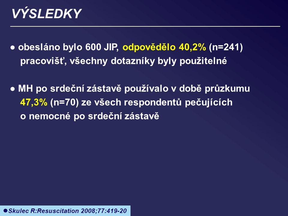 VÝSLEDKY ● obesláno bylo 600 JIP, odpovědělo 40,2% (n=241) pracovišť, všechny dotazníky byly použitelné ● MH po srdeční zástavě používalo v době průzkumu 47,3% (n=70) ze všech respondentů pečujících o nemocné po srdeční zástavě Skulec R:Resuscitation 2008;77:419-20
