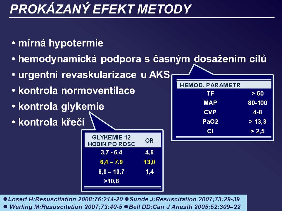 mírná hypotermie hemodynamická podpora s časným dosažením cílů urgentní revaskularizace u AKS kontrola normoventilace kontrola glykemie kontrola křečí Losert H:Resuscitation 2008;76:214-20 Sunde J:Resuscitation 2007;73:29-39 Werling M:Resuscitation 2007;73:40-5 Bell DD:Can J Anesth 2005;52:309–22 PROKÁZANÝ EFEKT METODY