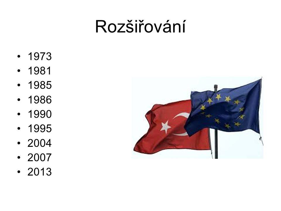 Rozšiřování 1973 1981 1985 1986 1990 1995 2004 2007 2013