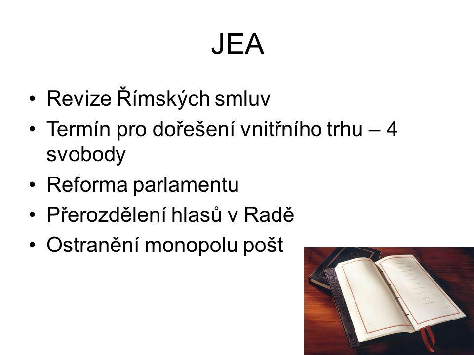 JEA Revize Římských smluv Termín pro dořešení vnitřního trhu – 4 svobody Reforma parlamentu Přerozdělení hlasů v Radě Ostranění monopolu pošt