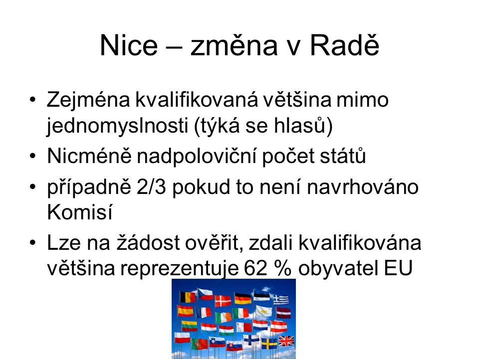 Nice – změna v Radě Zejména kvalifikovaná většina mimo jednomyslnosti (týká se hlasů) Nicméně nadpoloviční počet států případně 2/3 pokud to není navrhováno Komisí Lze na žádost ověřit, zdali kvalifikována většina reprezentuje 62 % obyvatel EU