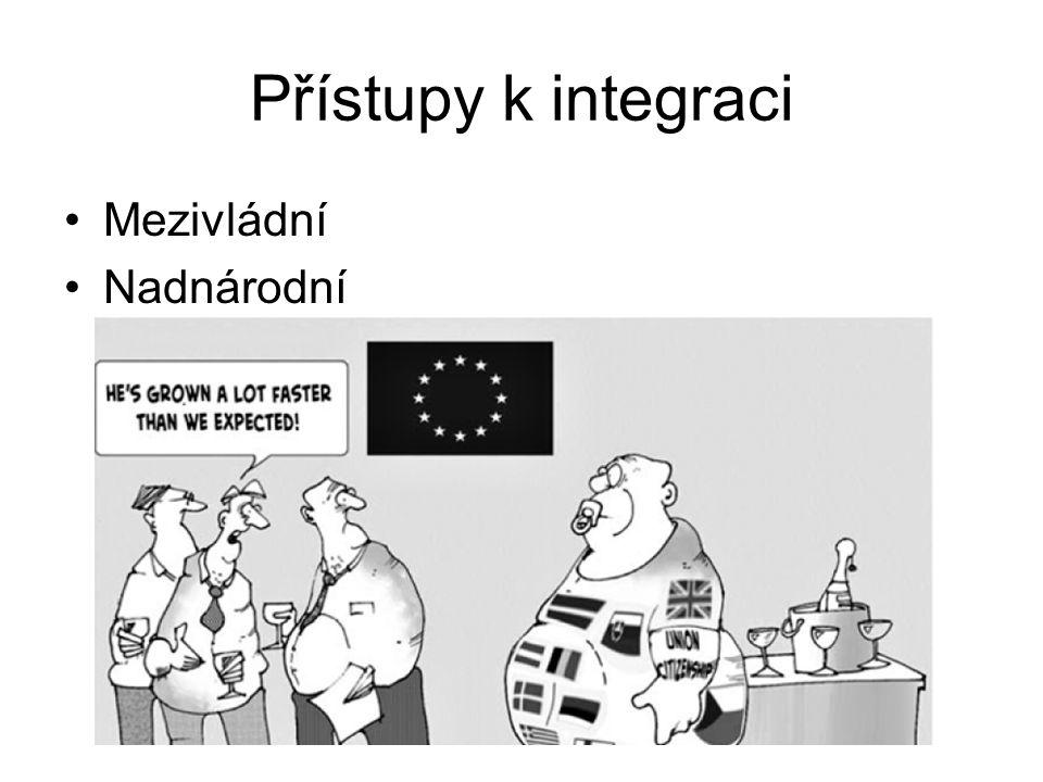Přístupy k integraci Mezivládní Nadnárodní