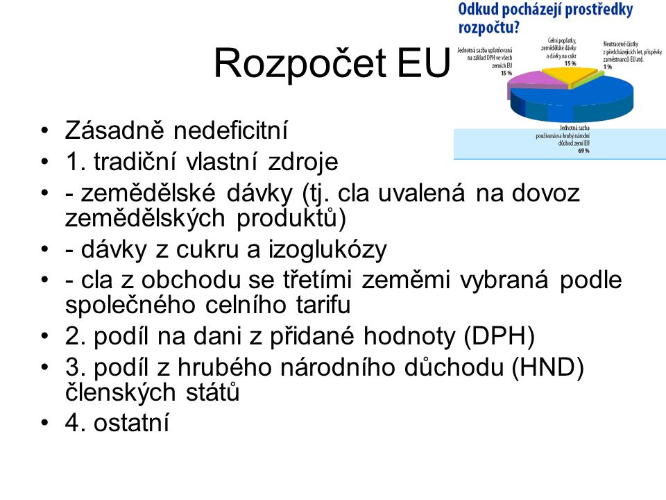 Rozpočet EU Zásadně nedeficitní 1. tradiční vlastní zdroje - zemědělské dávky (tj. cla uvalená na dovoz zemědělských produktů) - dávky z cukru a izogl