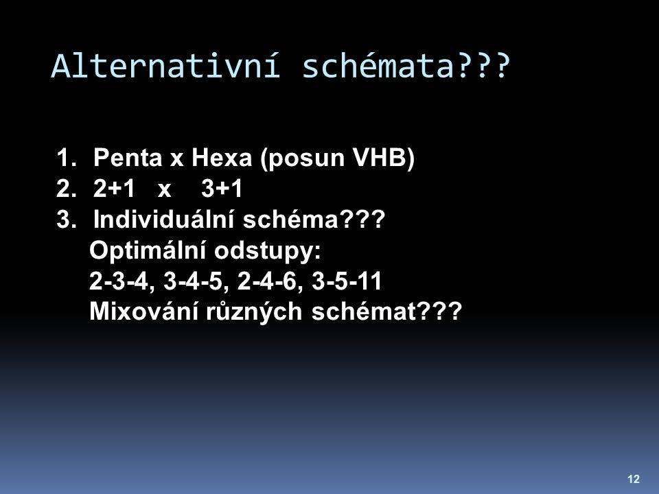 Alternativní schémata??? 12 1.Penta x Hexa (posun VHB) 2.2+1 x 3+1 3.Individuální schéma??? Optimální odstupy: 2-3-4, 3-4-5, 2-4-6, 3-5-11 Mixování rů
