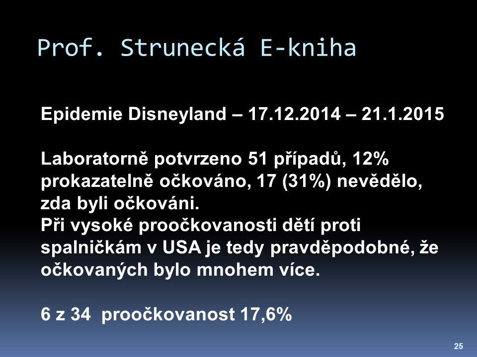 Prof. Strunecká E-kniha 25 Epidemie Disneyland – 17.12.2014 – 21.1.2015 Laboratorně potvrzeno 51 případů, 12% prokazatelně očkováno, 17 (31%) nevědělo