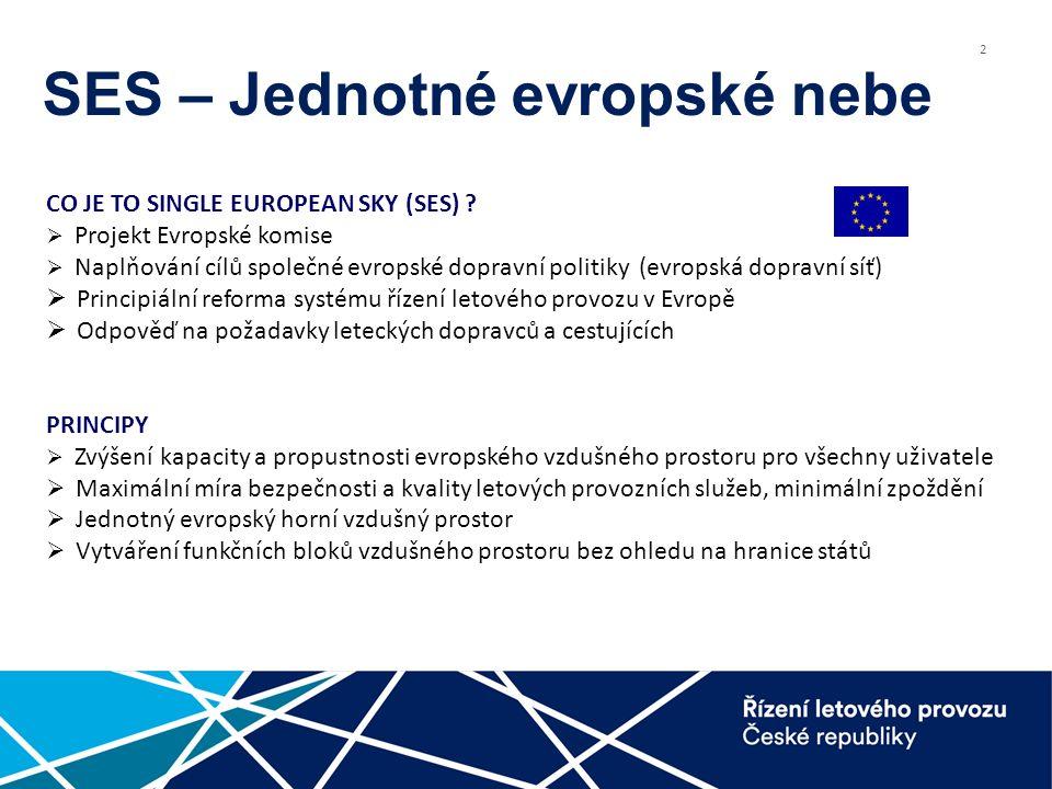 3 SES – Jednotné evropské nebe HISTORIE  Zahájen v roce 1994  Legislativní rámec SES I v roce 2004  Specifické požadavky SES II v roce 2009  Novelizace a striktnější podmínky SES II+, stále projednáván PILÍŘE  Technologie – SESAR (Single European Sky ATM Research)  Bezpečnost – EASA (European Aviation Safty Agency)  Výkonnost – funkční bloky vzdušného prostoru a plány výkonnosti  Kapacita letišť