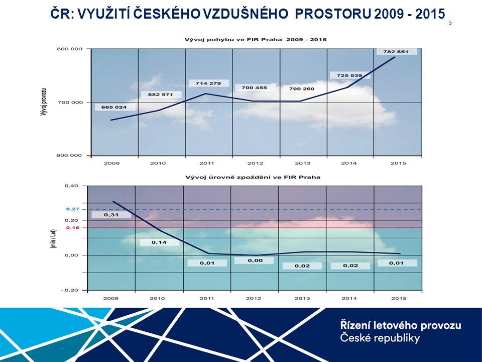 5 ČR: VYUŽITÍ ČESKÉHO VZDUŠNÉHO PROSTORU 2009 - 2015