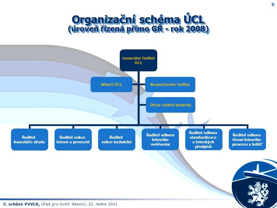 3. schůze PVVLK, 3. schůze PVVLK, Úřad pro civilní letectví, 21. ledna 2011 Organizační schéma ÚCL (úroveň řízená přímo GŘ - rok 2008) 6 Generální řed