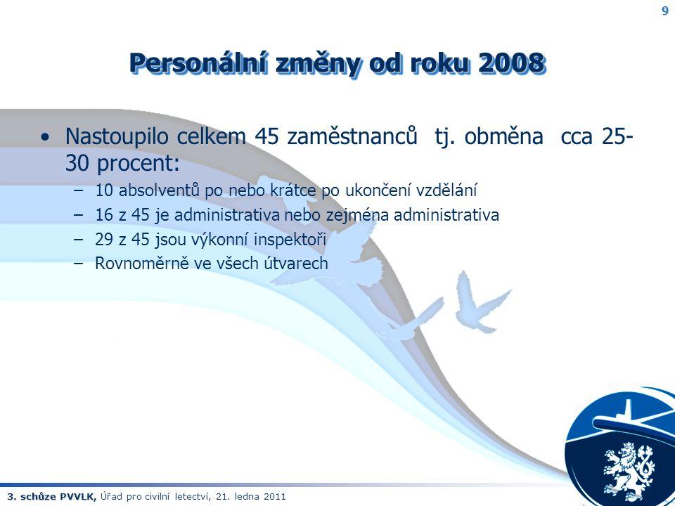 3. schůze PVVLK, 3. schůze PVVLK, Úřad pro civilní letectví, 21. ledna 2011 Personální změny od roku 2008 Nastoupilo celkem 45 zaměstnanců tj. obměna
