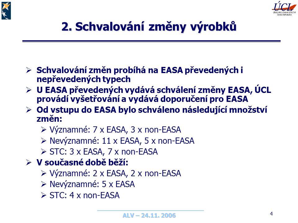 ALV – 24.11. 2006 4 2. Schvalování změny výrobků  Schvalování změn probíhá na EASA převedených i nepřevedených typech  U EASA převedených vydává sch