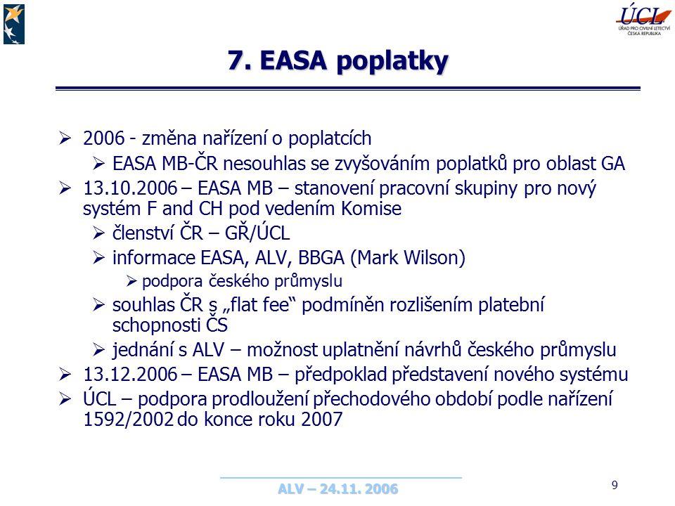ALV – 24.11. 2006 9 7. EASA poplatky  2006 - změna nařízení o poplatcích  EASA MB-ČR nesouhlas se zvyšováním poplatků pro oblast GA  13.10.2006 – E