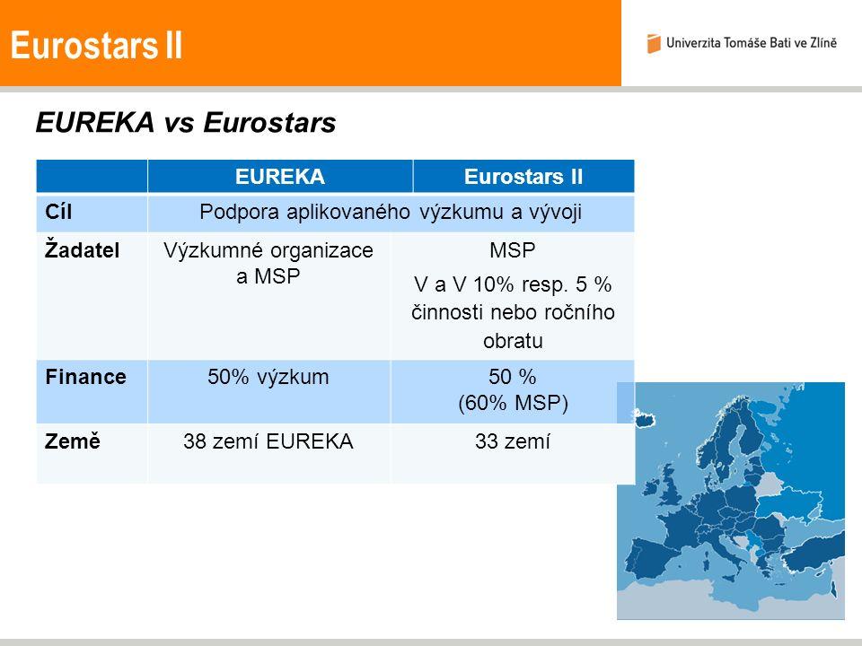 Eurostars II EUREKA vs Eurostars EUREKAEurostars II CílPodpora aplikovaného výzkumu a vývoji ŽadatelVýzkumné organizace a MSP MSP V a V 10% resp.