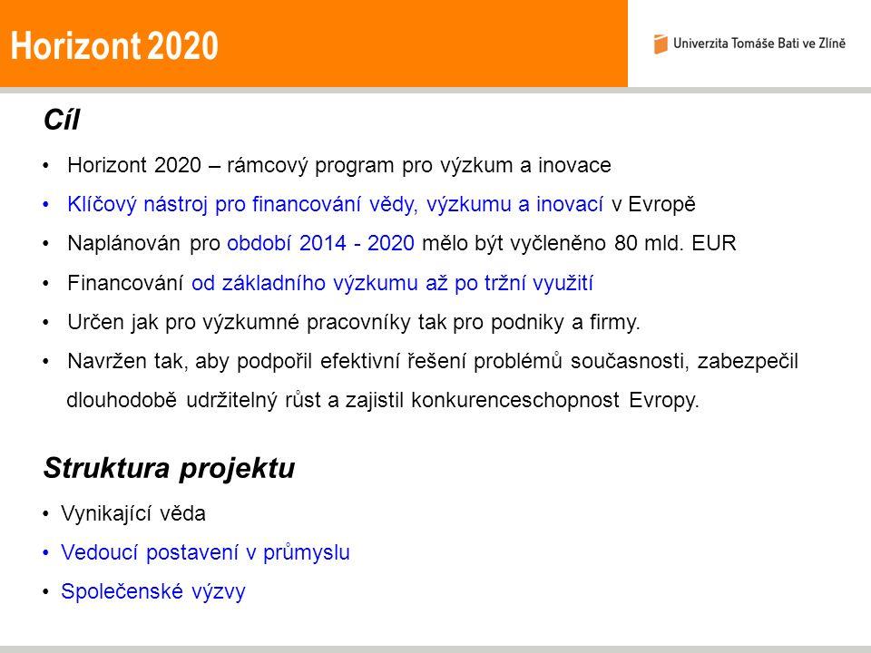 Horizont 2020 Cíl Horizont 2020 – rámcový program pro výzkum a inovace Klíčový nástroj pro financování vědy, výzkumu a inovací v Evropě Naplánován pro období 2014 - 2020 mělo být vyčleněno 80 mld.