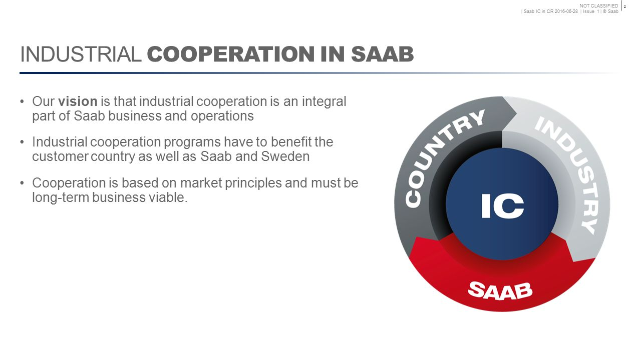 NOT CLASSIFIED | Saab IC in CR 2016-06-28 | Issue 1 | © Saab A PROVEN TRACK RECORD 3 Industrial Cooperation delivered to more than 30 countries