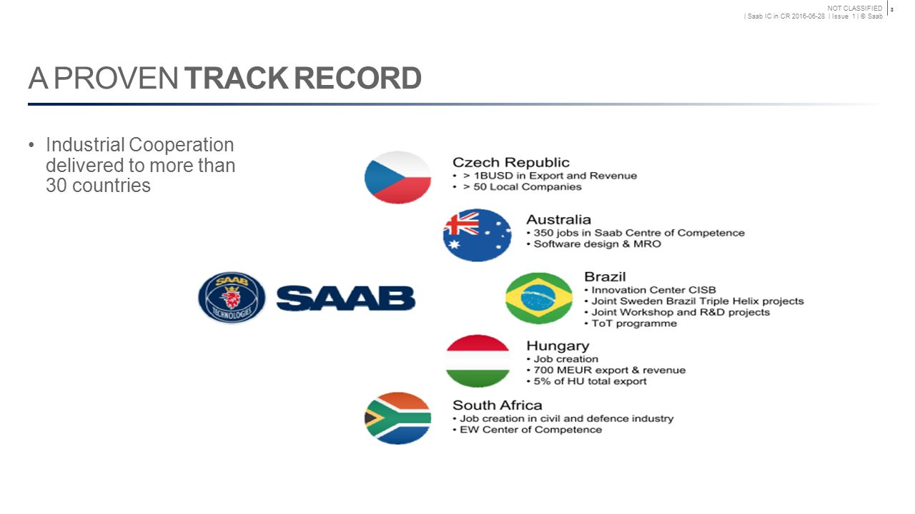 NOT CLASSIFIED | Saab IC in CR 2016-06-28 | Issue 1 | © Saab INDUSTRIAL COOPERATION IN THE CZECH REPUBLIC Gripen – Czech Republic ‒ Lease contract for 14 Gripen aircraft until at least 2027 ‒ The IC Program ran from 2004 to 2014 ‒ Obligation was 25.5 billion CZK ‒ Program completed in 2014 ‒ 58 projects with 41 Czech offset partners included in the Program ‒ Main projects were from aerospace, defence, energy and automotive sectors 4
