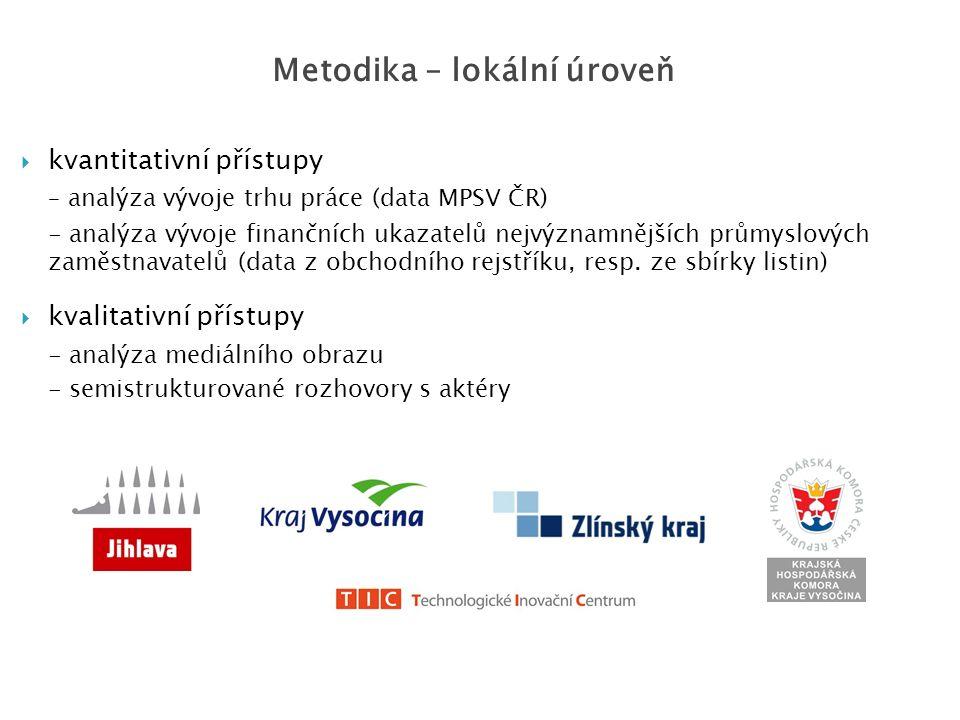  kvantitativní přístupy – analýza vývoje trhu práce (data MPSV ČR) - analýza vývoje finančních ukazatelů nejvýznamnějších průmyslových zaměstnavatelů (data z obchodního rejstříku, resp.