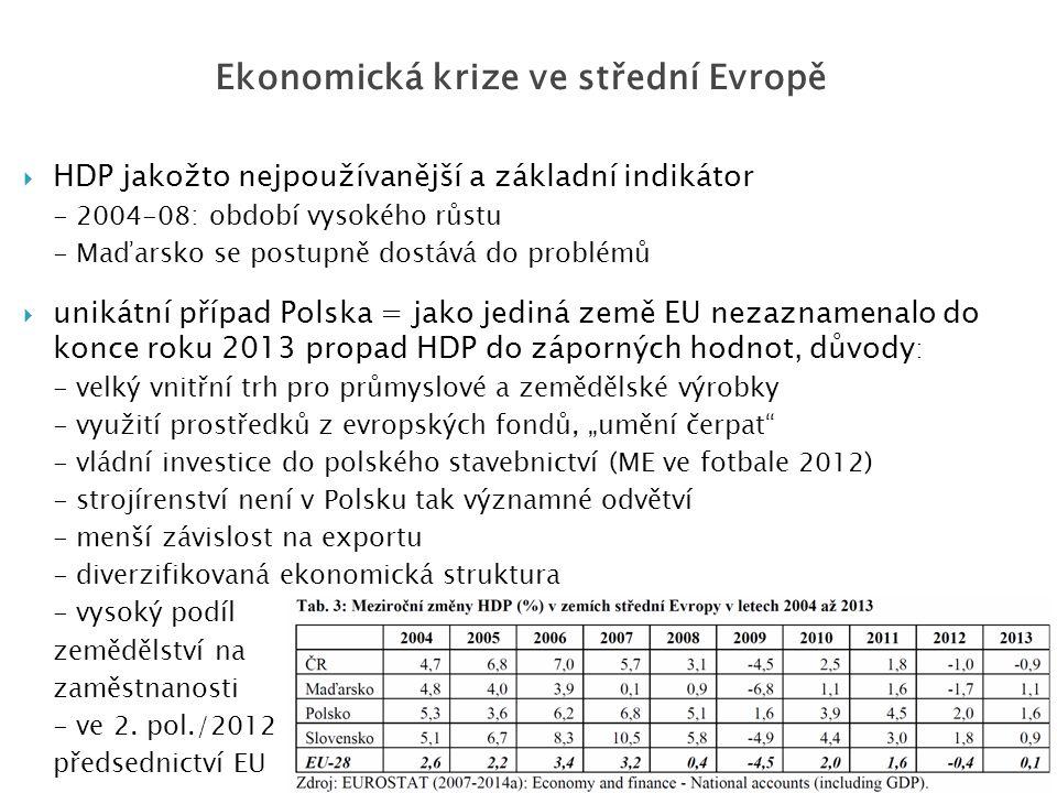 """ HDP jakožto nejpoužívanější a základní indikátor - 2004-08: období vysokého růstu - Maďarsko se postupně dostává do problémů  unikátní případ Polska = jako jediná země EU nezaznamenalo do konce roku 2013 propad HDP do záporných hodnot, důvody : - velký vnitřní trh pro průmyslové a zemědělské výrobky - využití prostředků z evropských fondů, """"umění čerpat - vládní investice do polského stavebnictví (ME ve fotbale 2012) - strojírenství není v Polsku tak významné odvětví - menší závislost na exportu - diverzifikovaná ekonomická struktura - vysoký podíl zemědělství na zaměstnanosti - ve 2."""