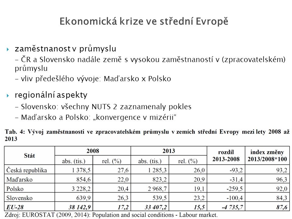 """ zaměstnanost v průmyslu - ČR a Slovensko nadále země s vysokou zaměstnaností v (zpracovatelském) průmyslu - vliv předešlého vývoje: Maďarsko x Polsko  regionální aspekty - Slovensko: všechny NUTS 2 zaznamenaly pokles - Maďarsko a Polsko: """"konvergence v mizérii Ekonomická krize ve střední Evropě"""
