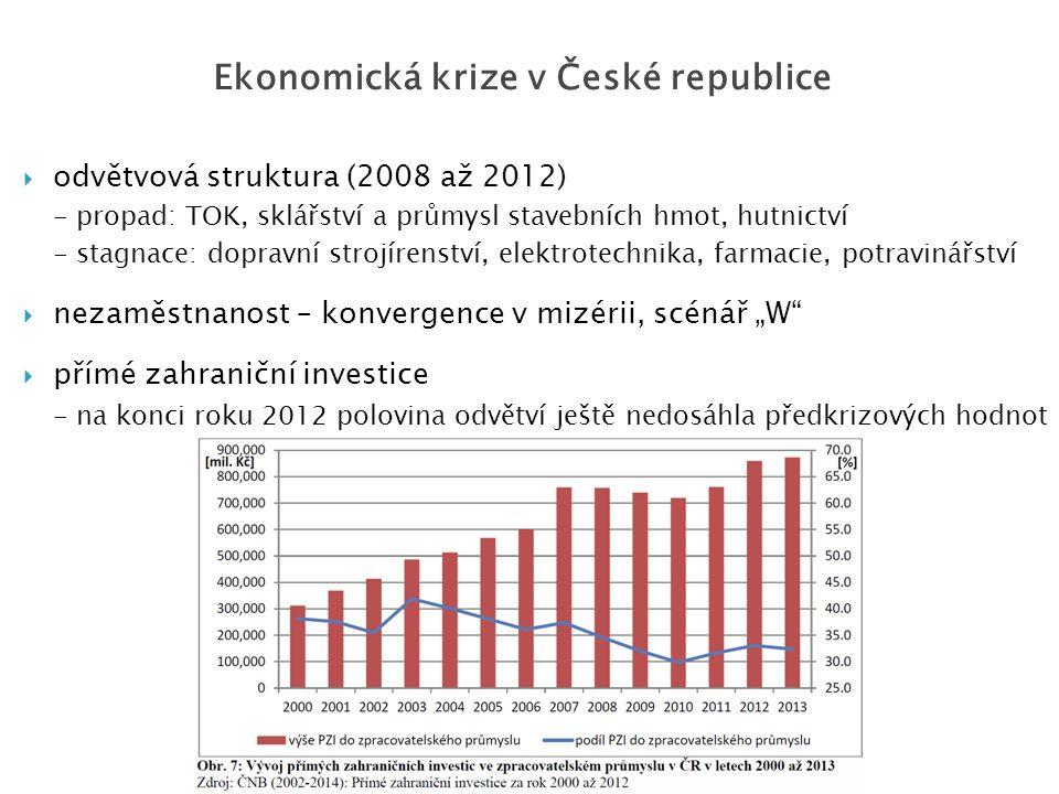 """ odvětvová struktura (2008 až 2012) - propad: TOK, sklářství a průmysl stavebních hmot, hutnictví - stagnace: dopravní strojírenství, elektrotechnika, farmacie, potravinářství  nezaměstnanost – konvergence v mizérii, scénář """"W  přímé zahraniční investice - na konci roku 2012 polovina odvětví ještě nedosáhla předkrizových hodnot Ekonomická krize v České republice"""