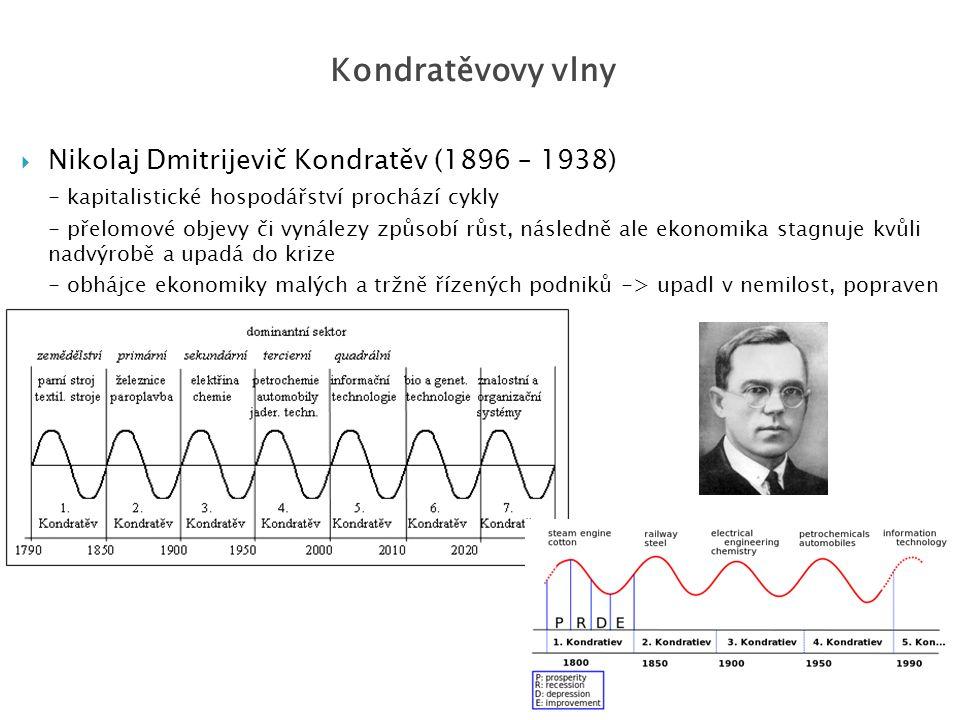  Nikolaj Dmitrijevič Kondratěv (1896 – 1938) - kapitalistické hospodářství prochází cykly - přelomové objevy či vynálezy způsobí růst, následně ale ekonomika stagnuje kvůli nadvýrobě a upadá do krize - obhájce ekonomiky malých a tržně řízených podniků -> upadl v nemilost, popraven Kondratěvovy vlny