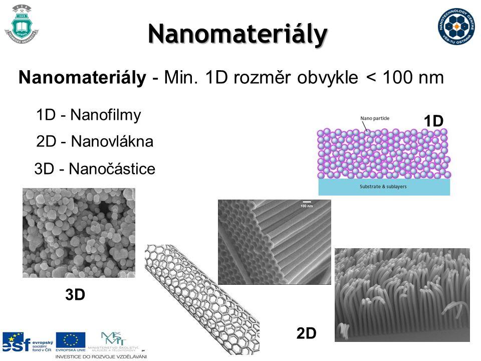 Nanomateriály 1D Nanomateriály - Min.