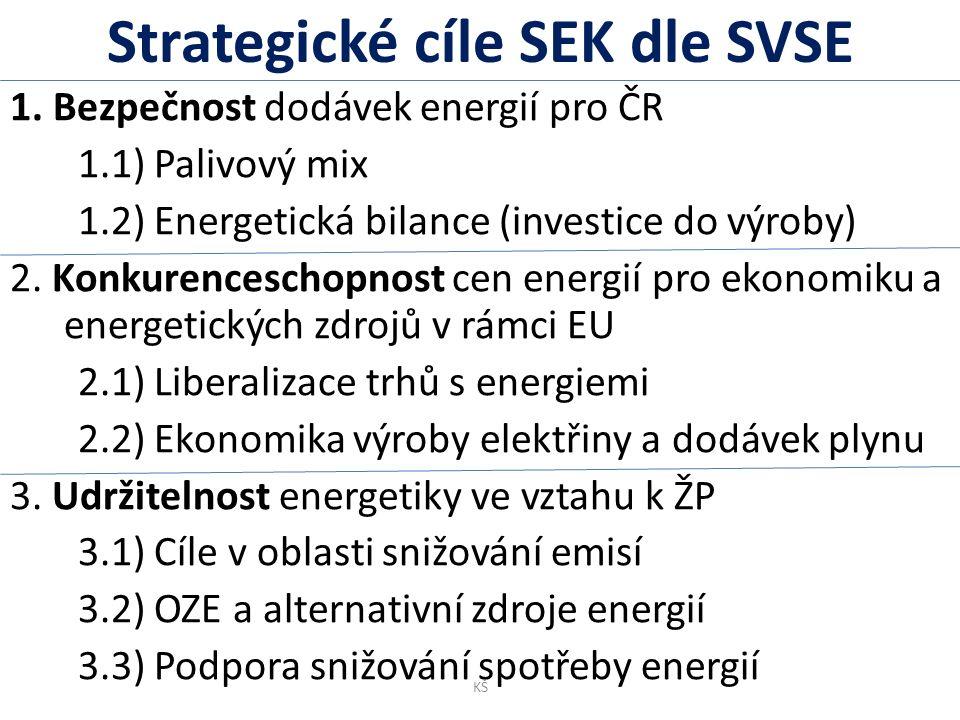 Strategické cíle SEK dle SVSE 1. Bezpečnost dodávek energií pro ČR 1.1) Palivový mix 1.2) Energetická bilance (investice do výroby) 2. Konkurenceschop
