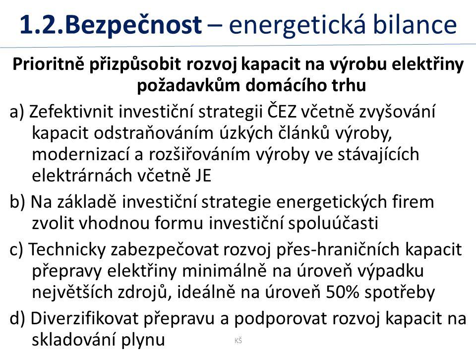 1.2.Bezpečnost – energetická bilance Prioritně přizpůsobit rozvoj kapacit na výrobu elektřiny požadavkům domácího trhu a) Zefektivnit investiční strat