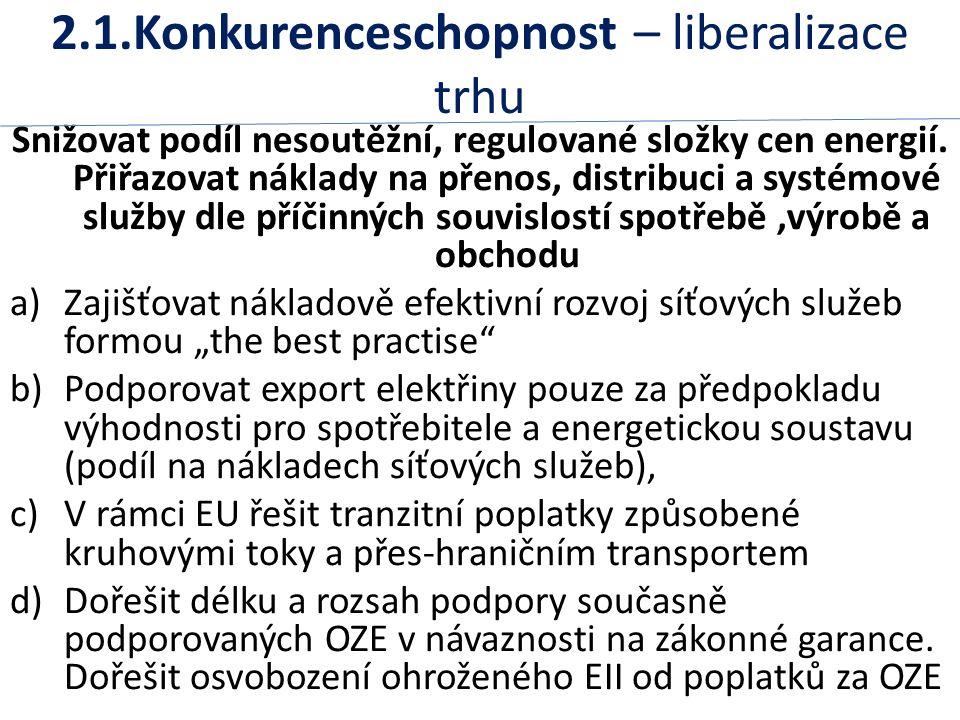 2.1.Konkurenceschopnost – liberalizace trhu Snižovat podíl nesoutěžní, regulované složky cen energií. Přiřazovat náklady na přenos, distribuci a systé