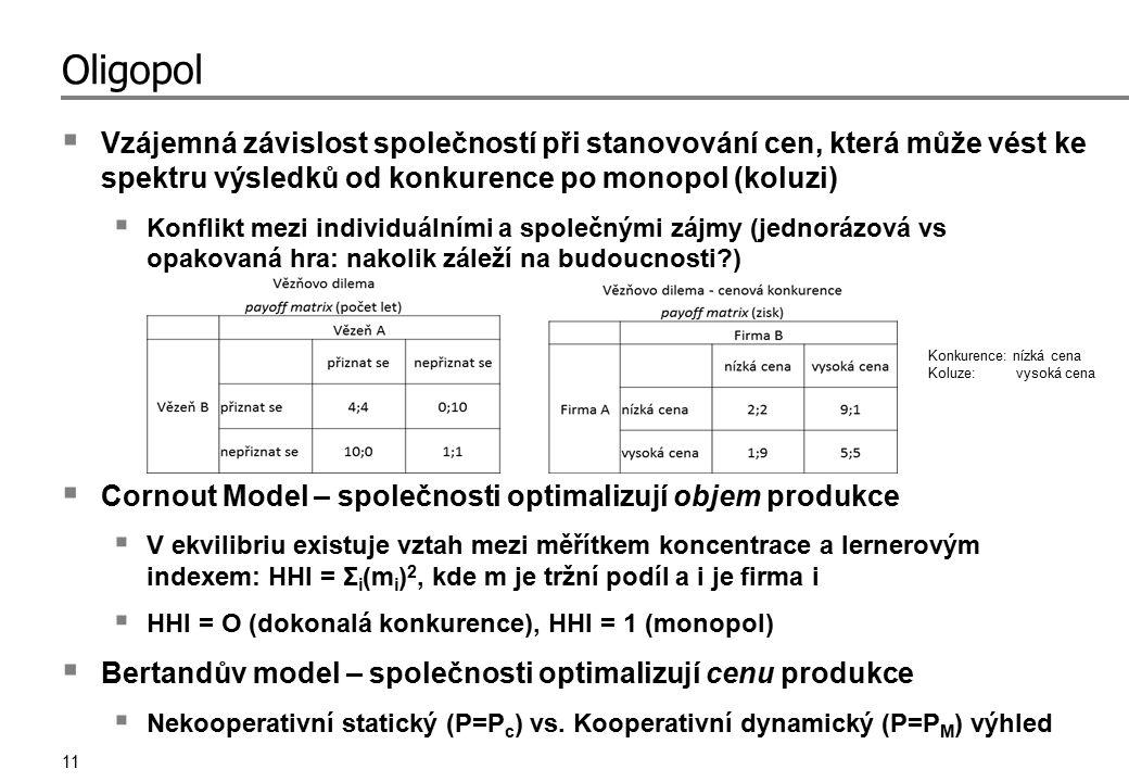 11 Oligopol  Vzájemná závislost společností při stanovování cen, která může vést ke spektru výsledků od konkurence po monopol (koluzi)  Konflikt mez