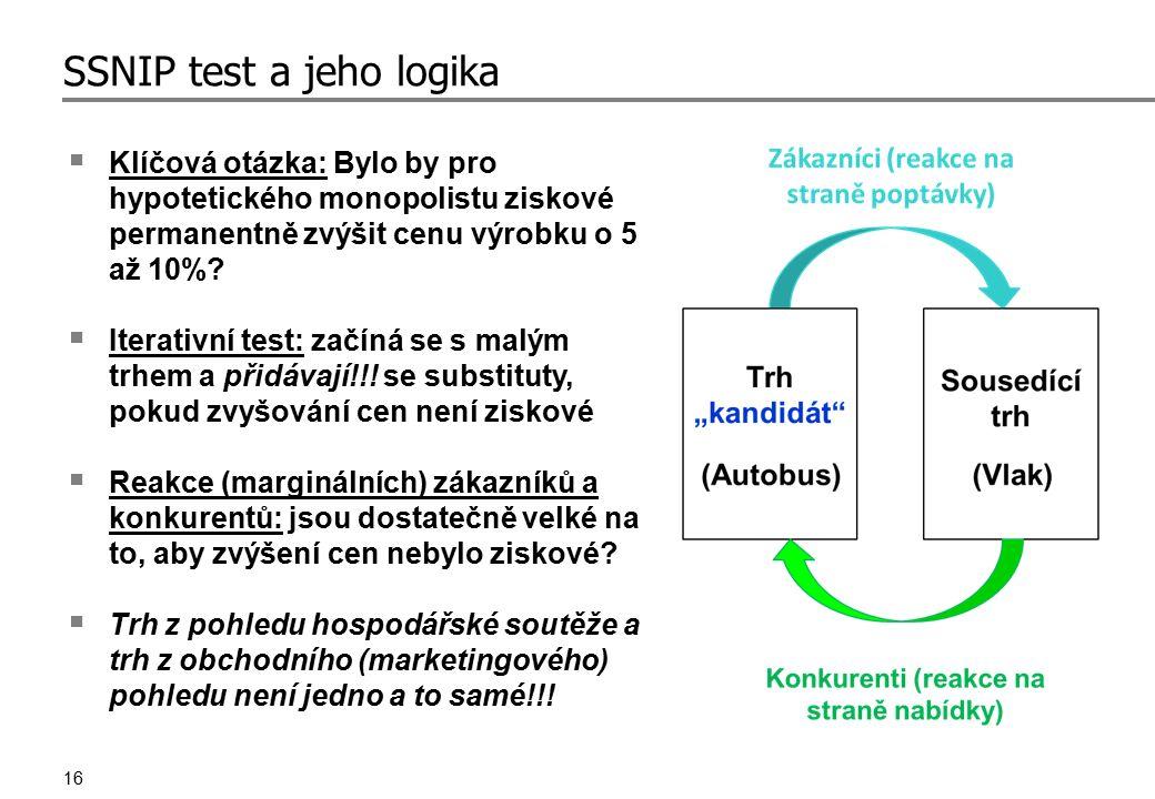 16 SSNIP test a jeho logika  Klíčová otázka: Bylo by pro hypotetického monopolistu ziskové permanentně zvýšit cenu výrobku o 5 až 10%?  Iterativní t