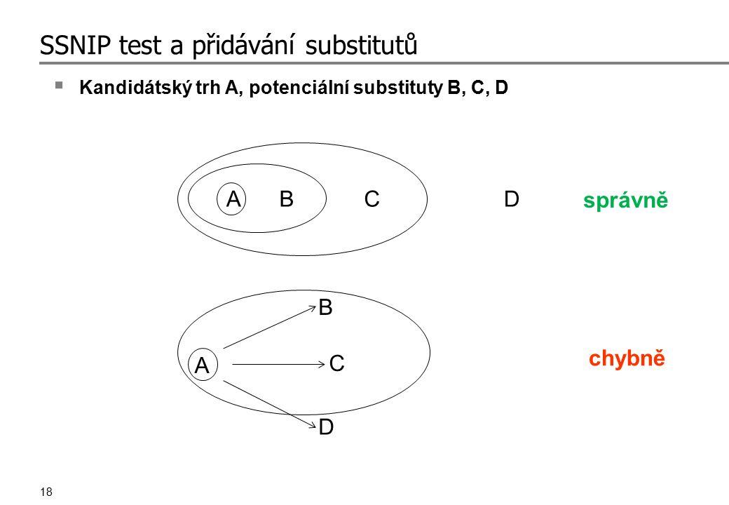 18 SSNIP test a přidávání substitutů  Kandidátský trh A, potenciální substituty B, C, D ABCD C B D A správně chybně