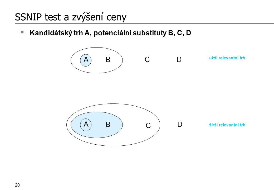 20 SSNIP test a zvýšení ceny  Kandidátský trh A, potenciální substituty B, C, D A BCD užší relevantní trh A B C D širší relevantní trh