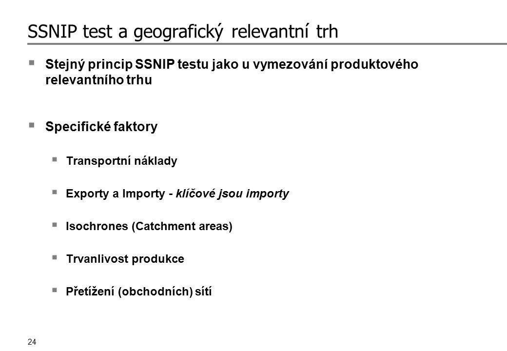 24 SSNIP test a geografický relevantní trh  Stejný princip SSNIP testu jako u vymezování produktového relevantního trhu  Specifické faktory  Transp