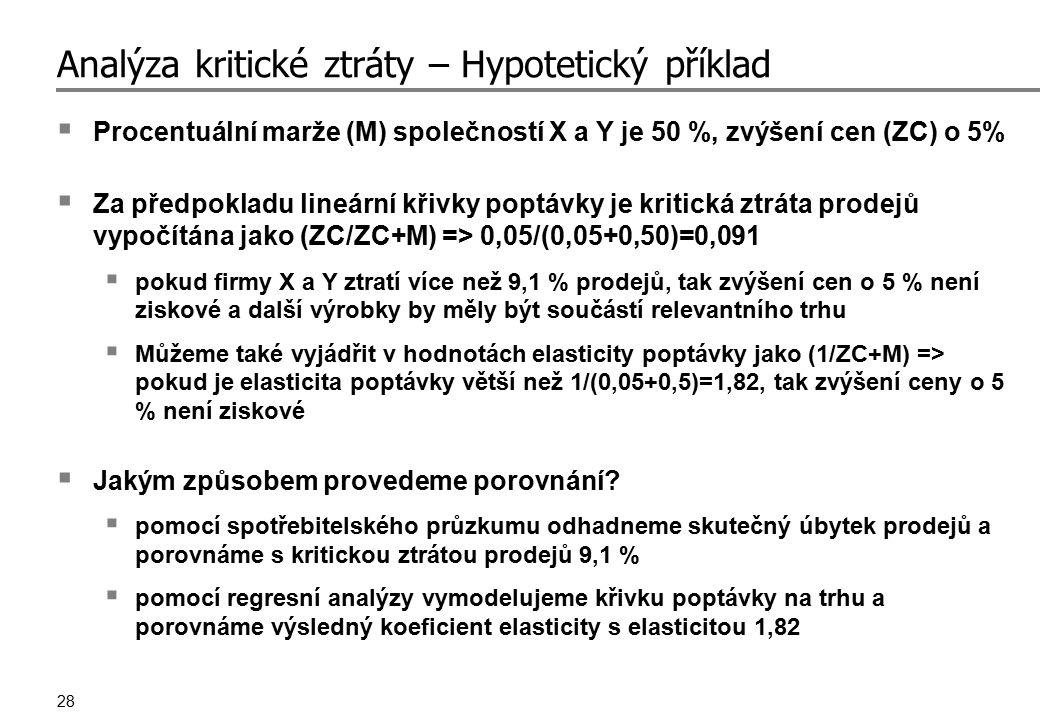 28 Analýza kritické ztráty – Hypotetický příklad  Procentuální marže (M) společností X a Y je 50 %, zvýšení cen (ZC) o 5%  Za předpokladu lineární k